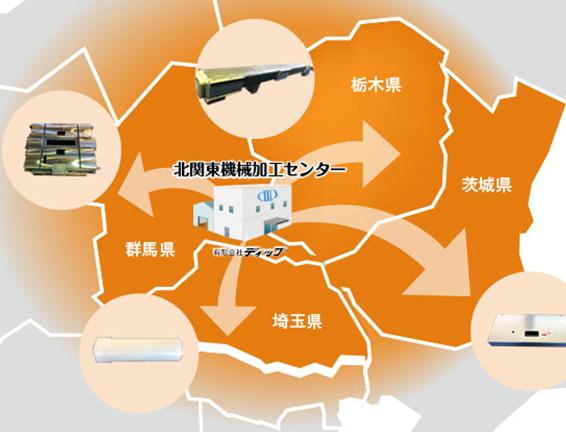 スバルの町 群馬県太田市の加工ネットワークを活かした高品質・低コストの部品調達能力