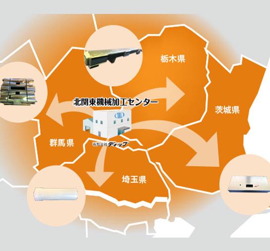 群馬・太田市の 調達ネットワークを 活かした 部品調達代行!